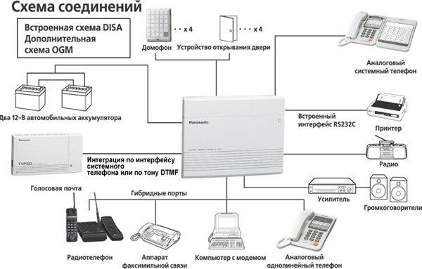Инструкция Kx-616 - фото 10